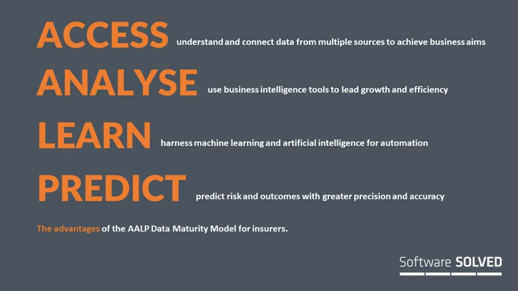 The advantages of AALP model for insurers