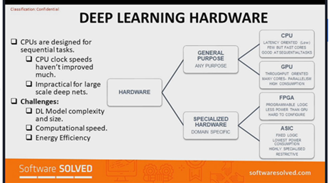 Tech Exeter deep learning hardware
