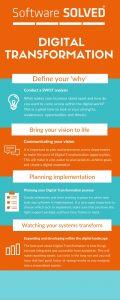 Digital Transformation - Infographic