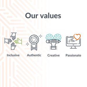 SwS Values - Inclusive, Authentic, Creative and Passionate